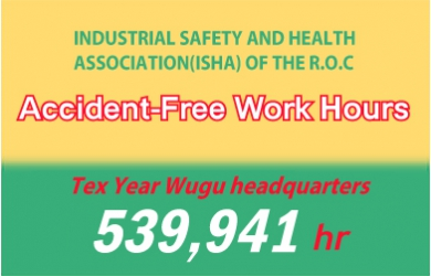TY Wugu headquarters has accumulated 539,941 accident-free work hours.