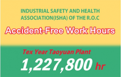TY Taoyuan plant has accumulated 1,227,800 accident-free work hours.